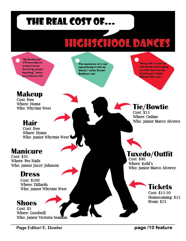 The+Real+Cost+Of...Highschool+Dances